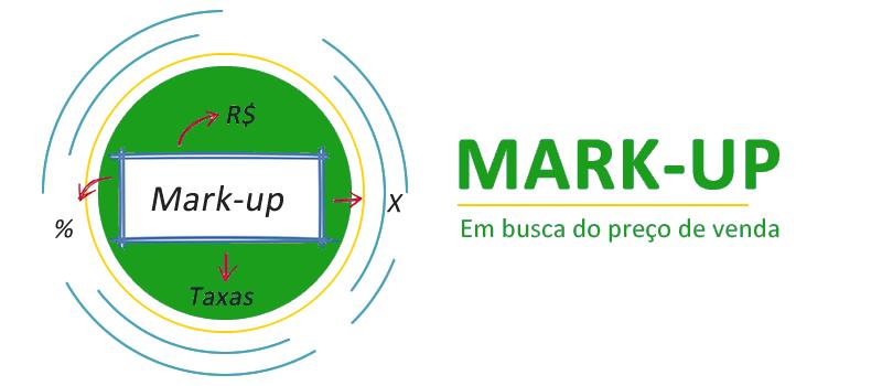 Artigo: Aprenda criar o Mark-up para o seu negócio