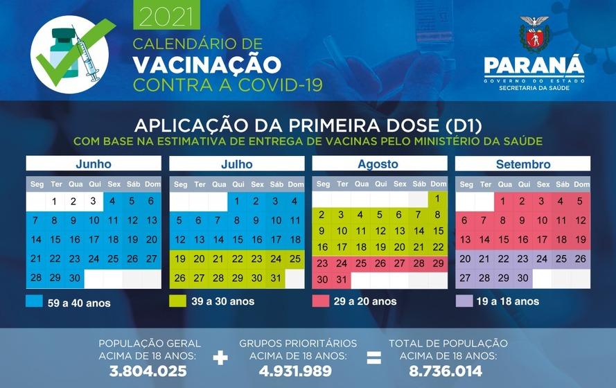 Governo do Paraná divulga calendário de vacinação contra a Covid-19